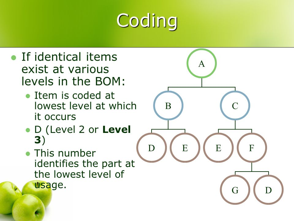 Coding If identical items exist at various levels in the BOM: