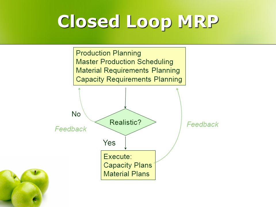 Closed Loop MRP Yes Production Planning Master Production Scheduling