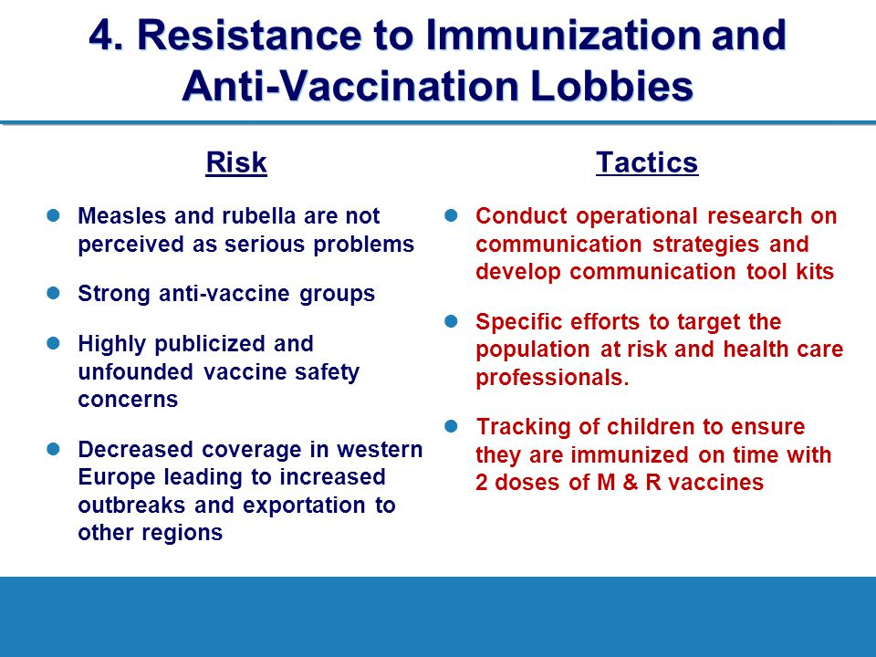 4. Resistance to Immunization and Anti-Vaccination Lobbies
