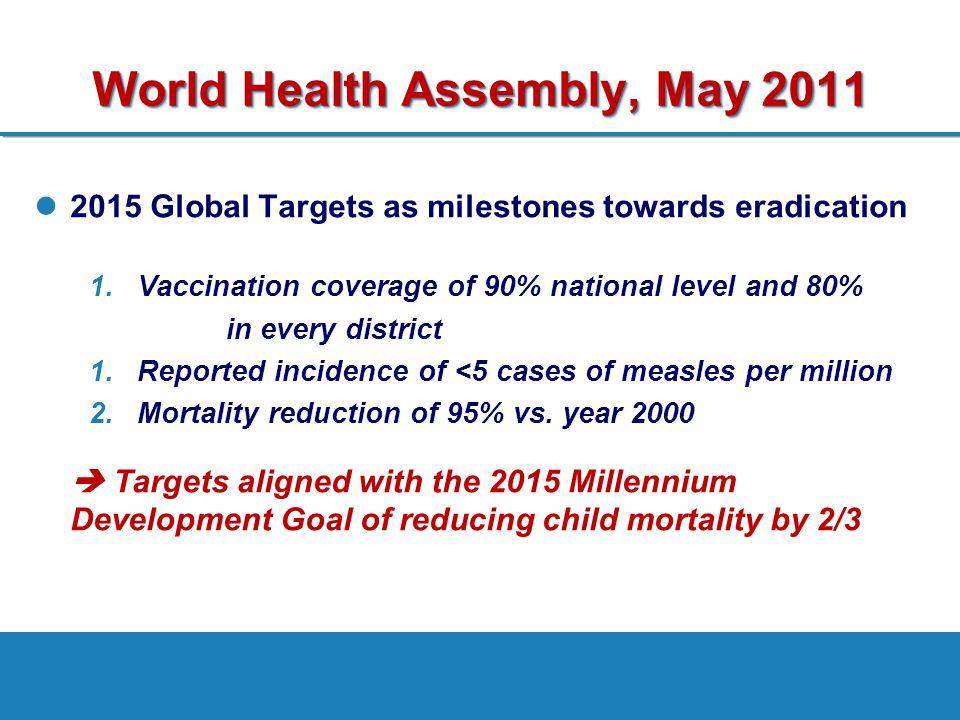 World Health Assembly, May 2011