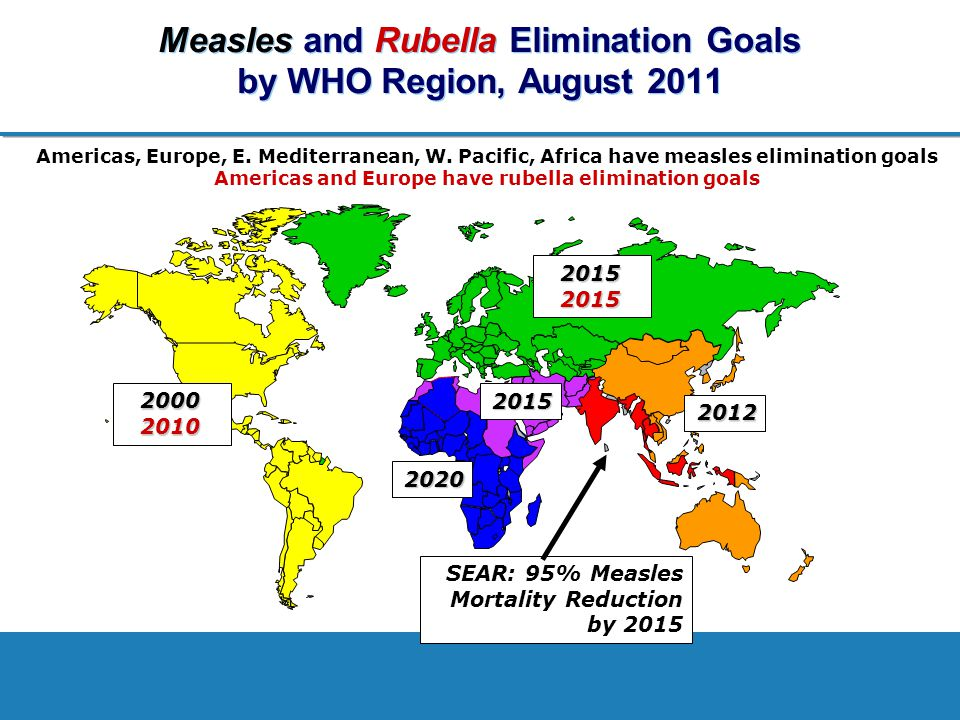 Measles and Rubella Elimination Goals by WHO Region, August 2011