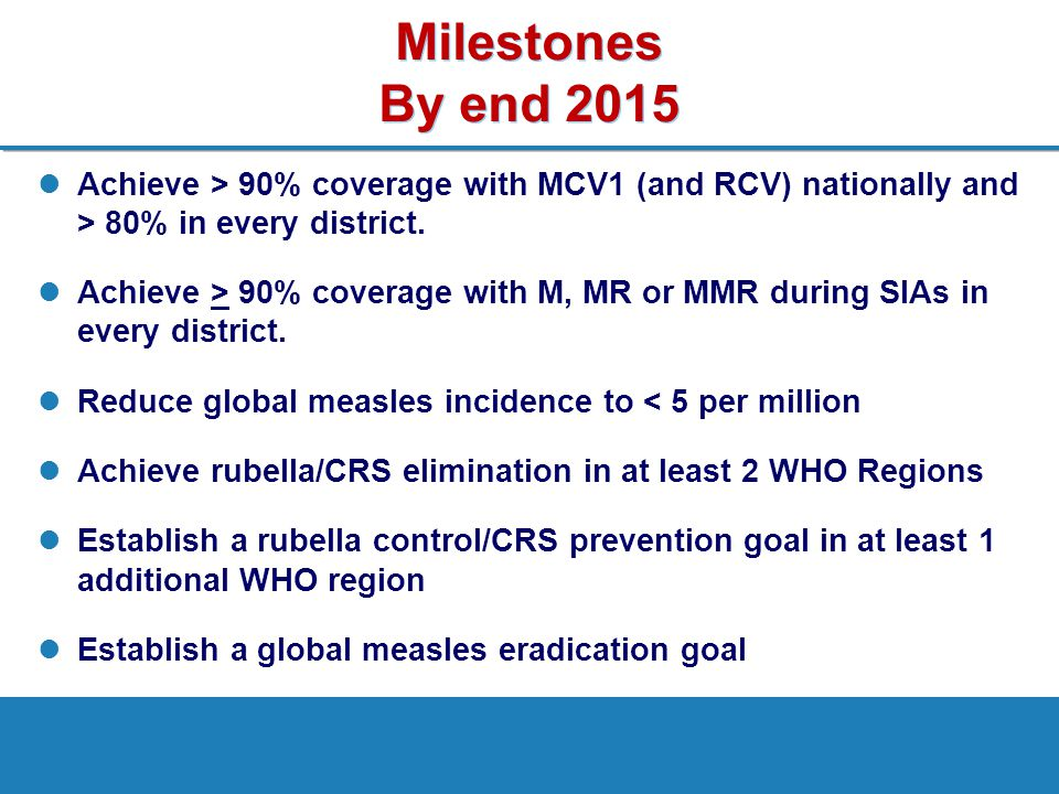 Milestones By end 2015 Achieve > 90% coverage with MCV1 (and RCV) nationally and > 80% in every district.