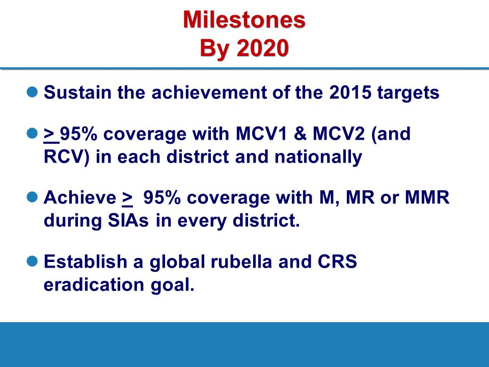 Milestones By 2020 Sustain the achievement of the 2015 targets