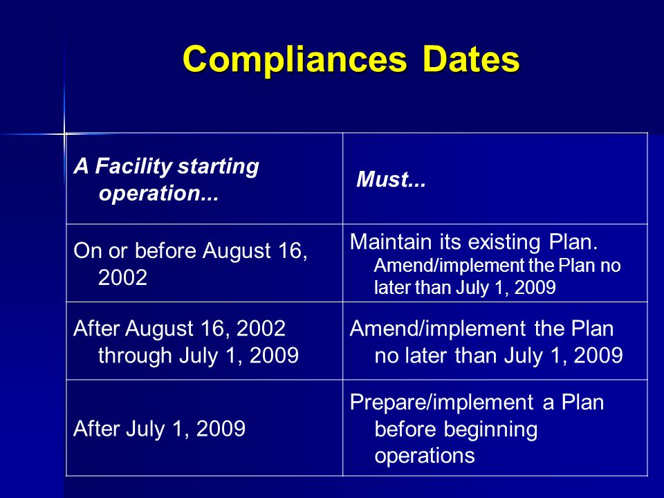 Compliances Dates A Facility starting operation... Must...