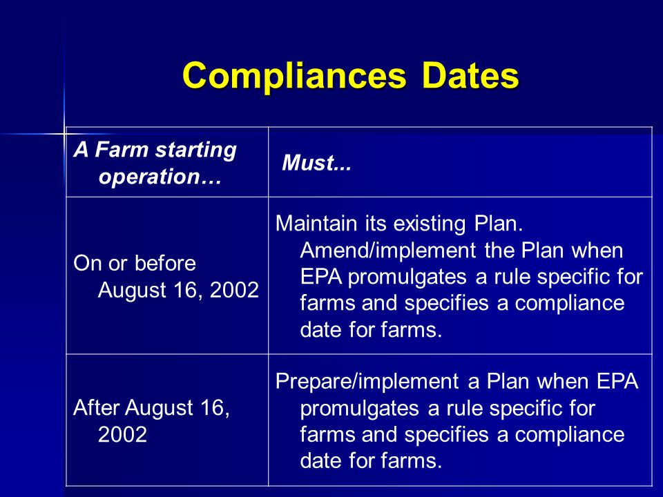 Compliances Dates A Farm starting operation… Must...