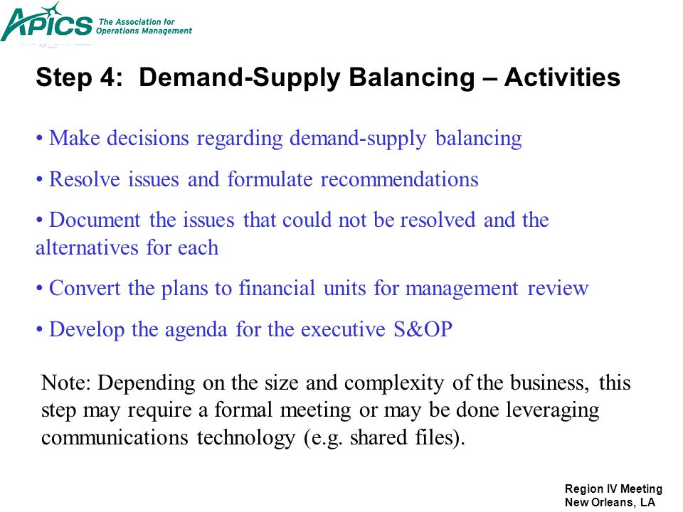 Step 4: Demand-Supply Balancing – Activities