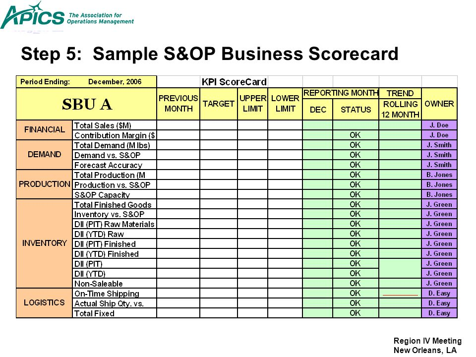Step 5: Sample S&OP Business Scorecard