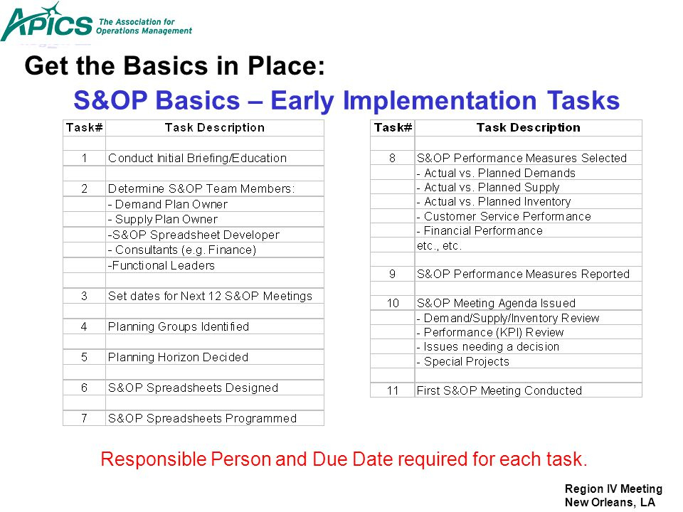 S&OP Basics – Early Implementation Tasks