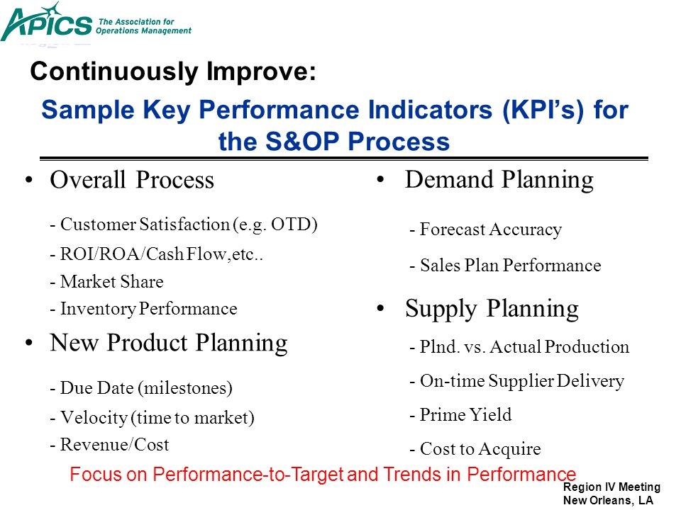 Sample Key Performance Indicators (KPI's) for the S&OP Process