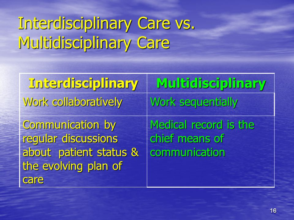 Interdisciplinary Care vs. Multidisciplinary Care