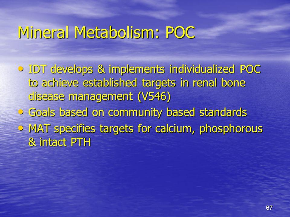 Mineral Metabolism: POC