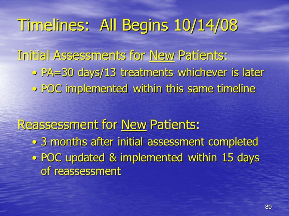 Timelines: All Begins 10/14/08