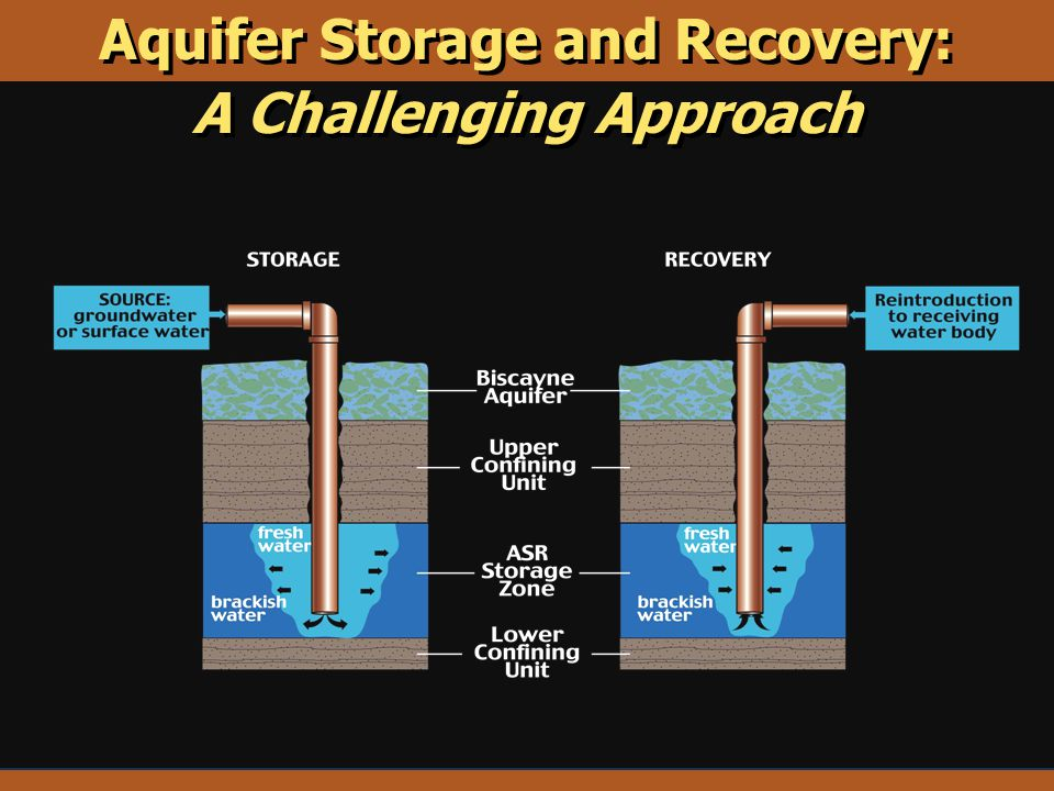 Aquifer Storage and Recovery: A Challenging Approach