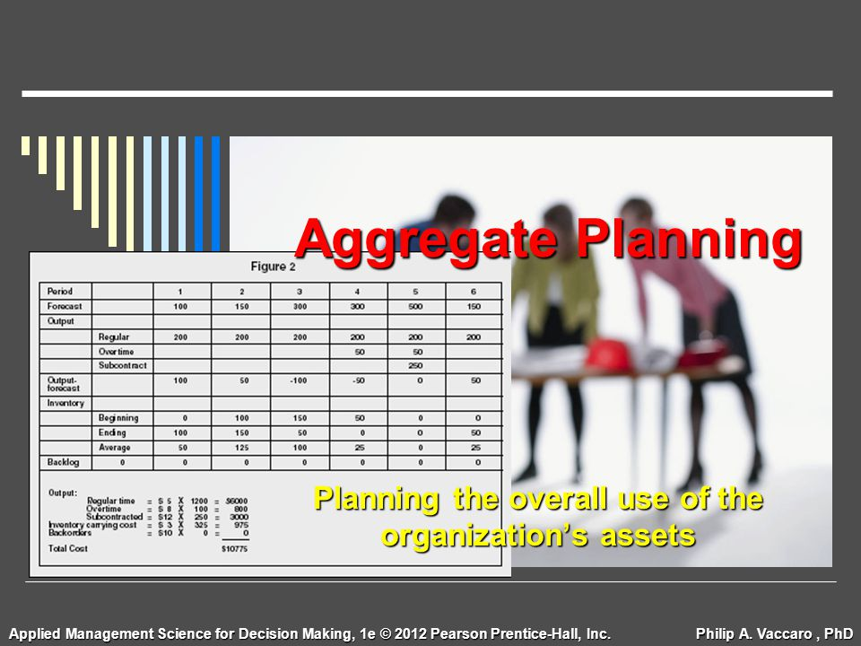 Planning the overall use of the organization's assets