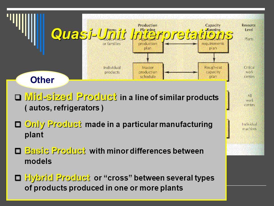 Quasi-Unit Interpretations