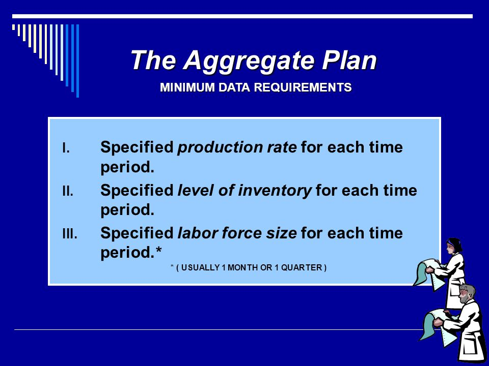 The Aggregate Plan Specified production rate for each time period.