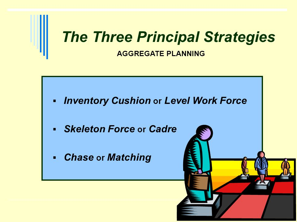 The Three Principal Strategies