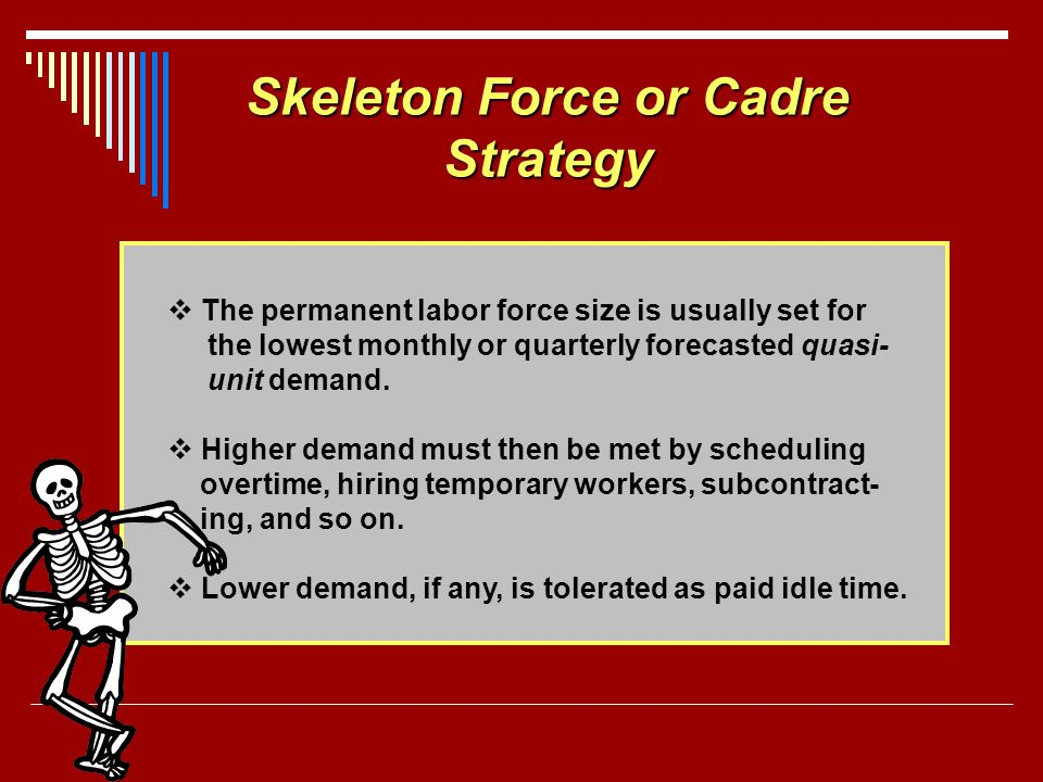 Skeleton Force or Cadre Strategy