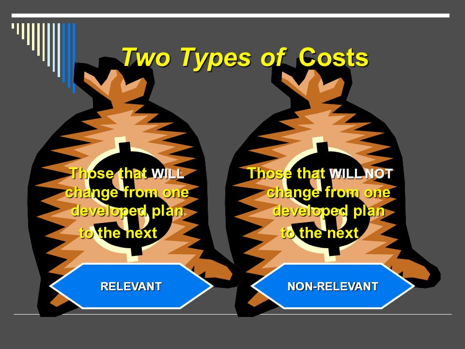 Two Types of Costs Those that WILL change from one developed plan