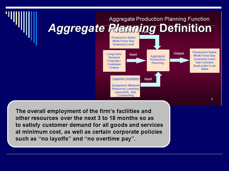 Aggregate Planning Definition