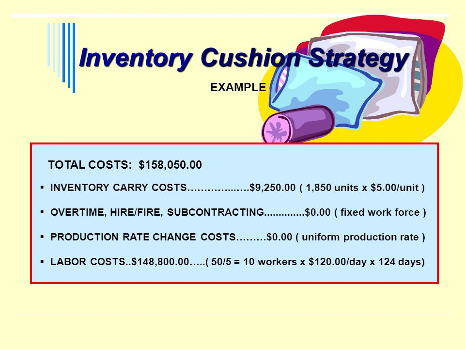 Inventory Cushion Strategy