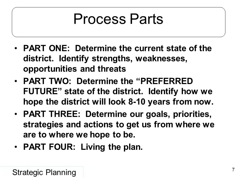 Process Parts PART ONE: Determine the current state of the district. Identify strengths, weaknesses, opportunities and threats.