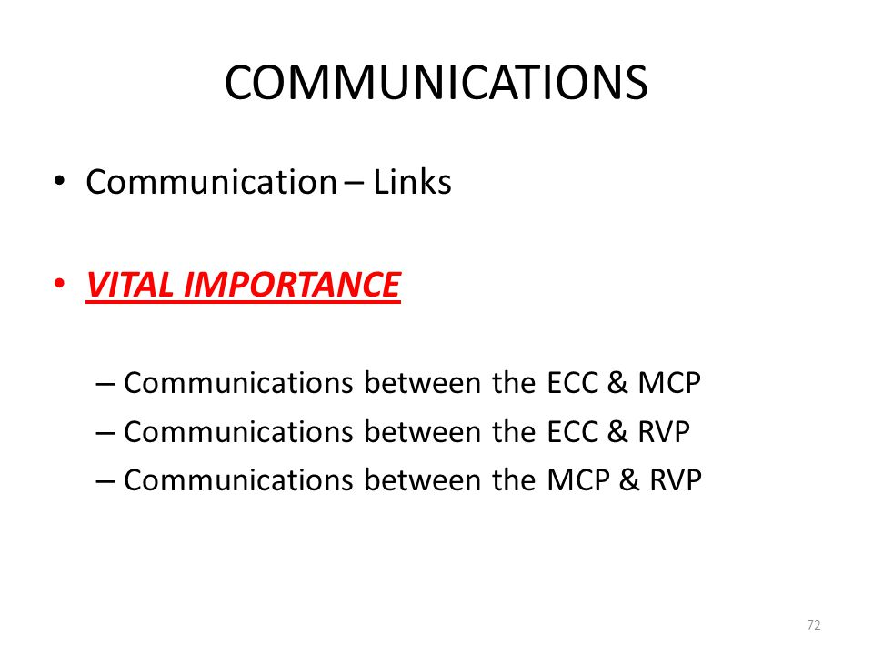 COMMUNICATIONS Communication – Links VITAL IMPORTANCE