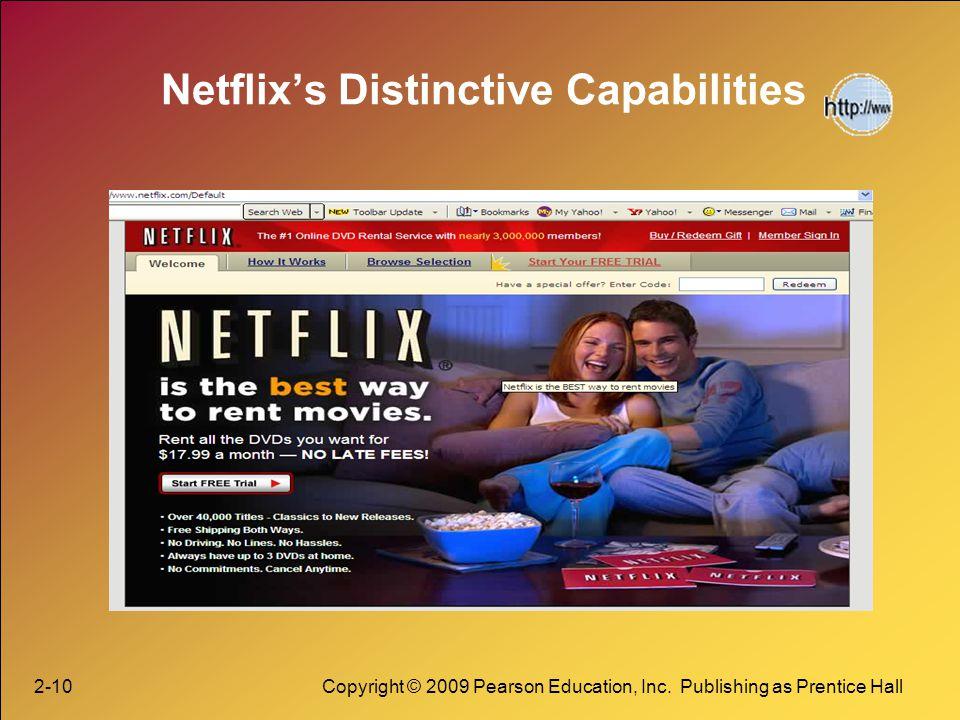 Netflix's Distinctive Capabilities