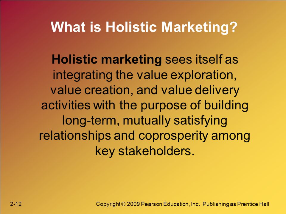 What is Holistic Marketing