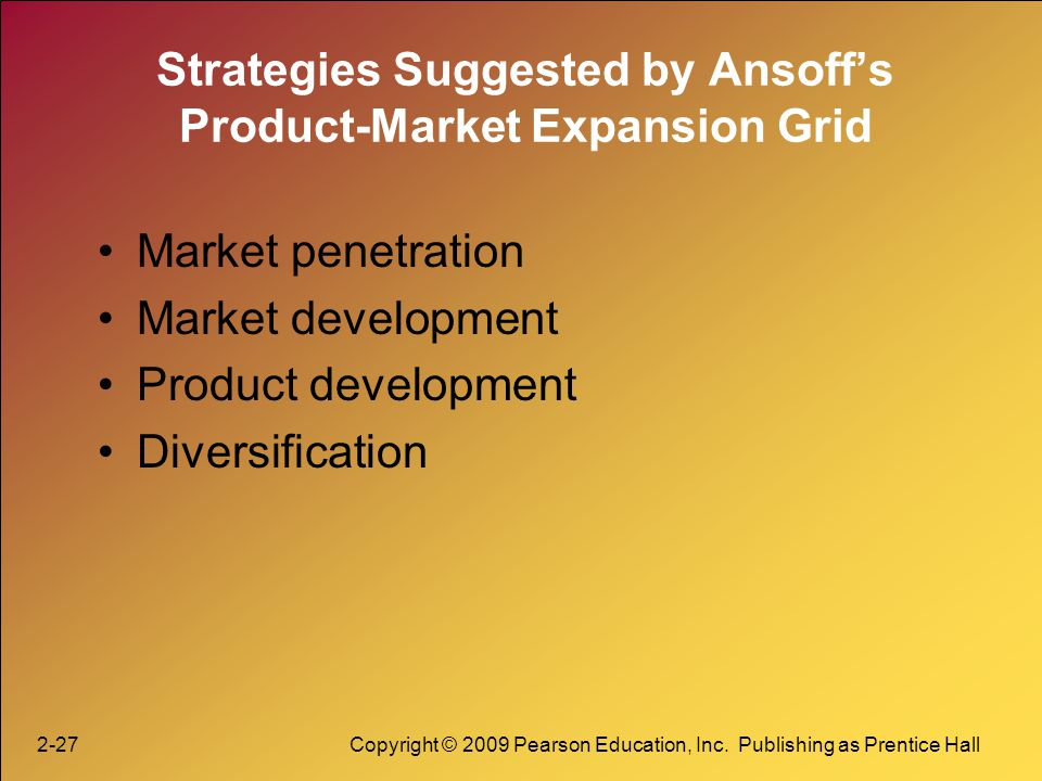 Strategies Suggested by Ansoff's Product-Market Expansion Grid