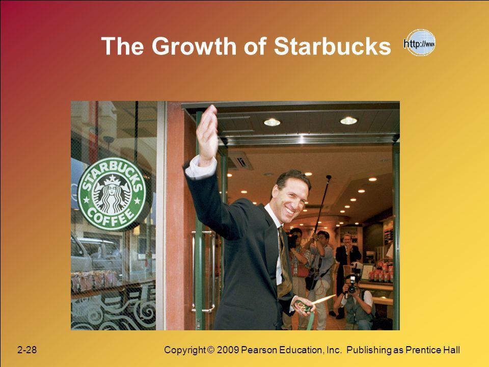 The Growth of Starbucks