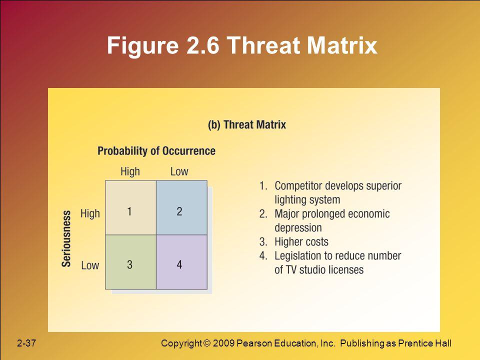 Figure 2.6 Threat Matrix 2-37 Copyright © 2009 Pearson Education, Inc.