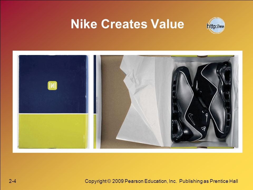 Nike Creates Value 2-4 Copyright © 2009 Pearson Education, Inc. Publishing as Prentice Hall