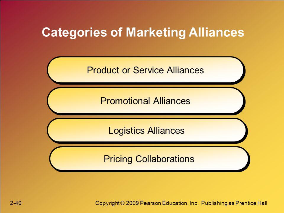 Categories of Marketing Alliances