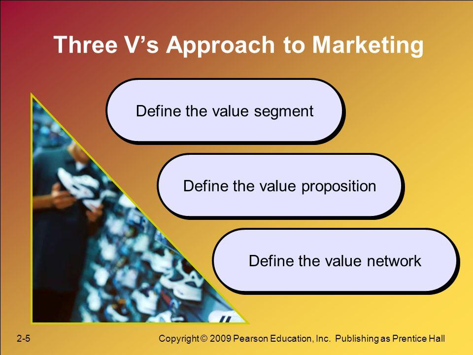 Three V's Approach to Marketing