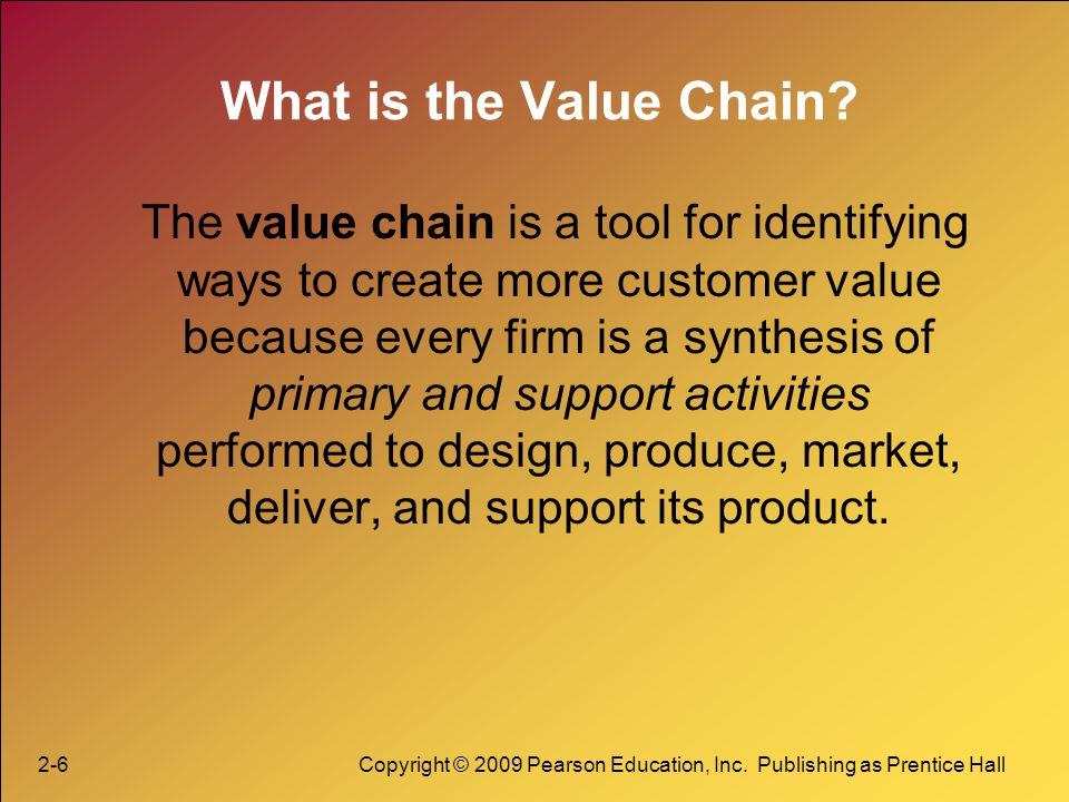 What is the Value Chain