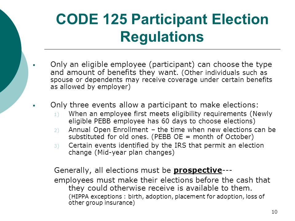 CODE 125 Participant Election Regulations