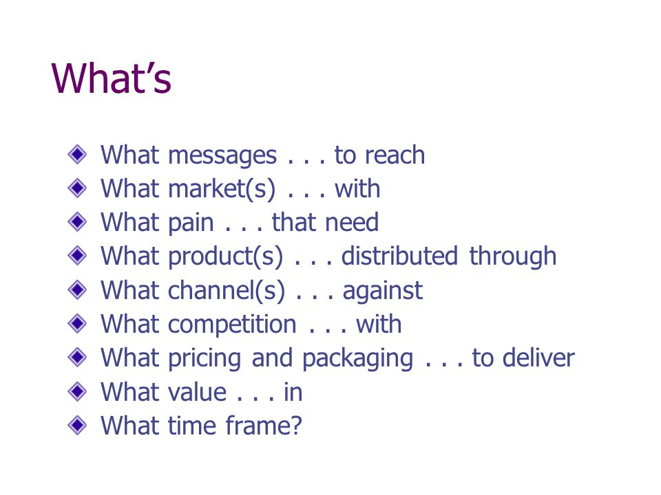 What's What messages . . . to reach What market(s) . . . with