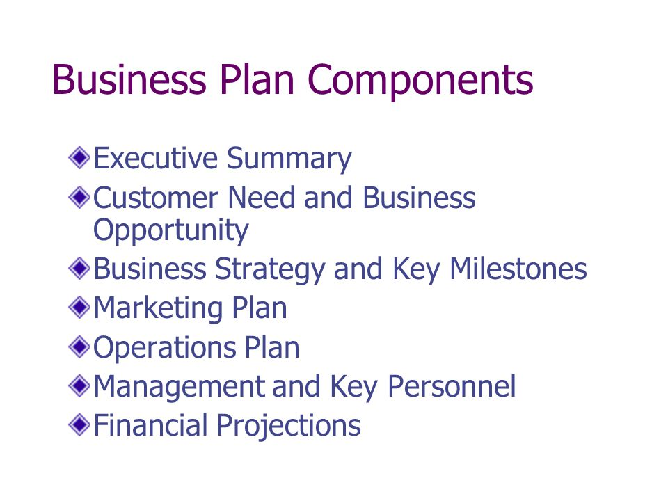 components of a business plan Everything you wanted to know about writing a business plan, in one place—from  the executive summary to appendix get started writing your business plan.