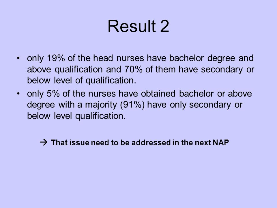 Result 2 only 19% of the head nurses have bachelor degree and above qualification and 70% of them have secondary or below level of qualification.