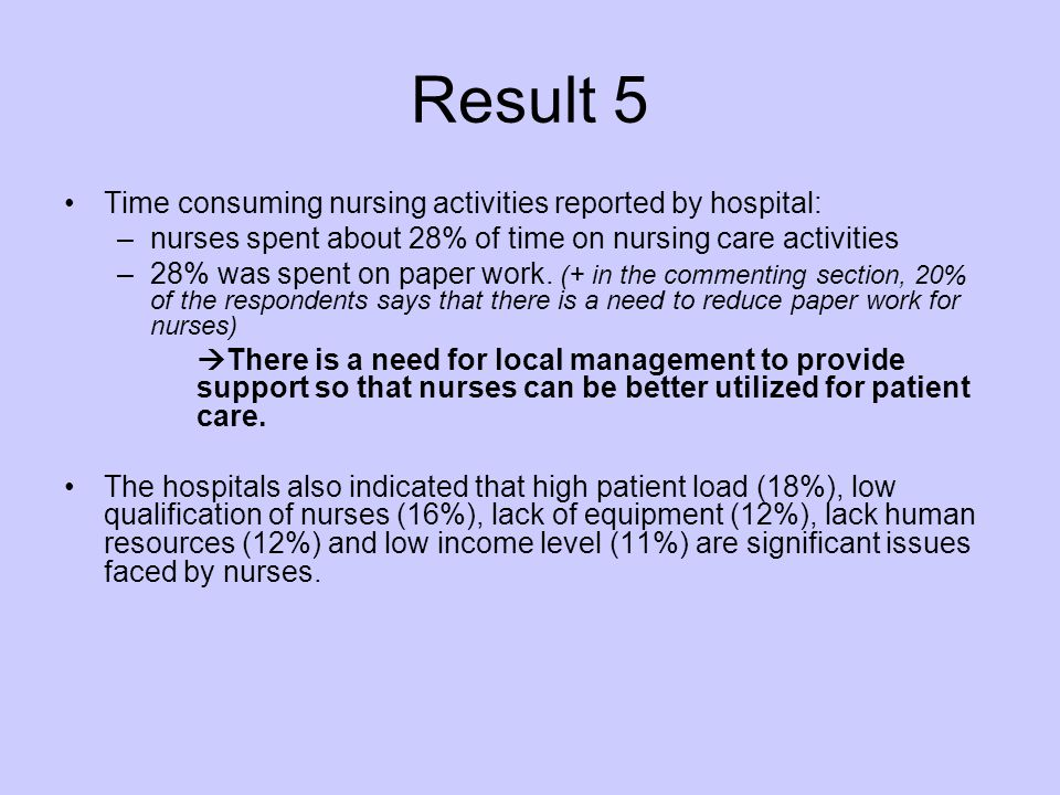 Result 5 Time consuming nursing activities reported by hospital: