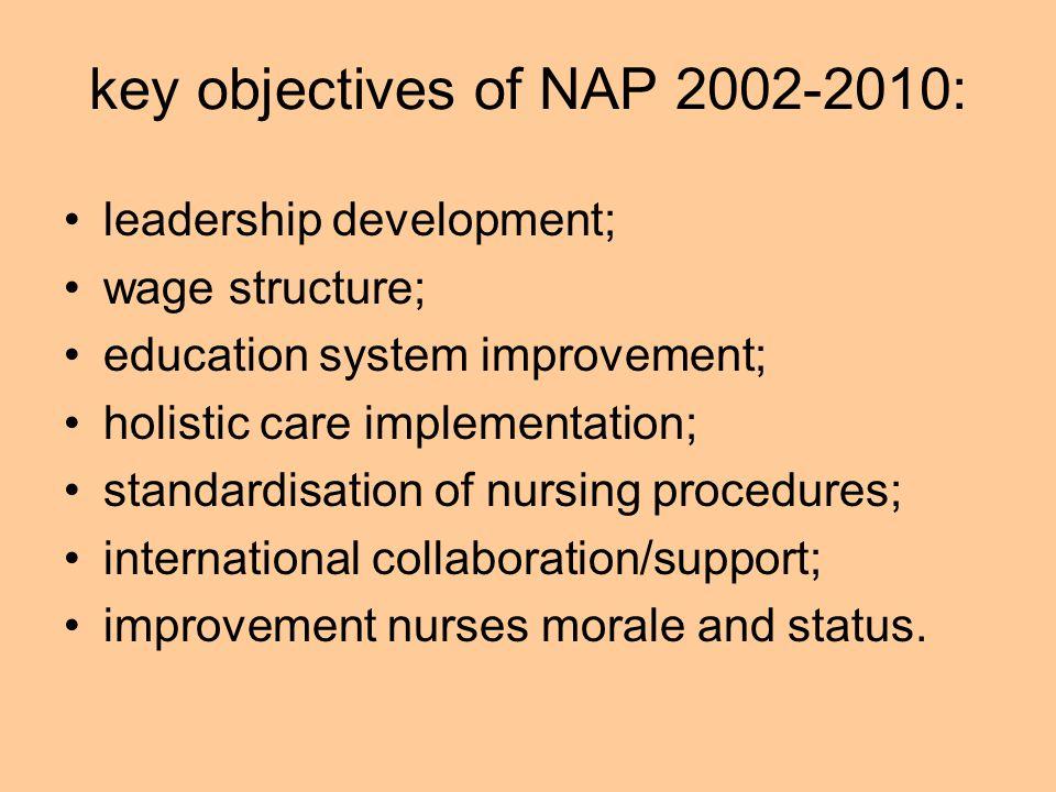 key objectives of NAP 2002-2010: