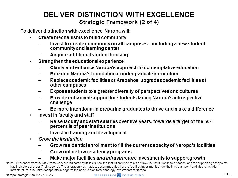 DELIVER DISTINCTION WITH EXCELLENCE Strategic Framework (3 of 4)