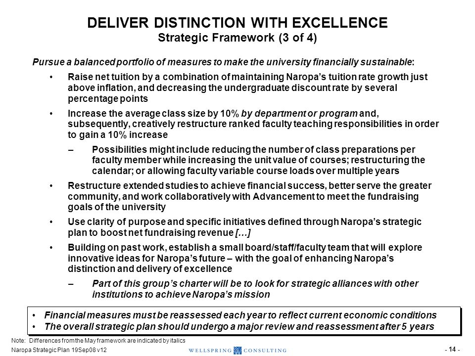 DELIVER DISTINCTION WITH EXCELLENCE Strategic Framework (4 of 4)