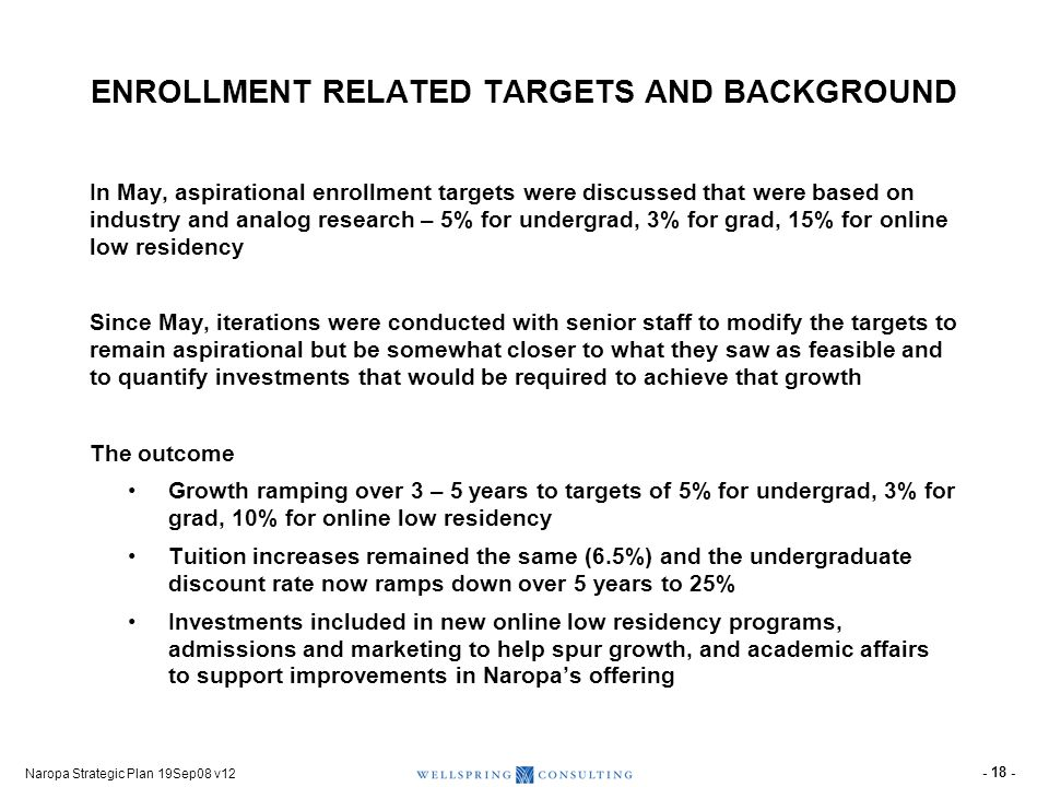 FACULTY AND STAFF RELATED TARGETS AND BACKGROUND