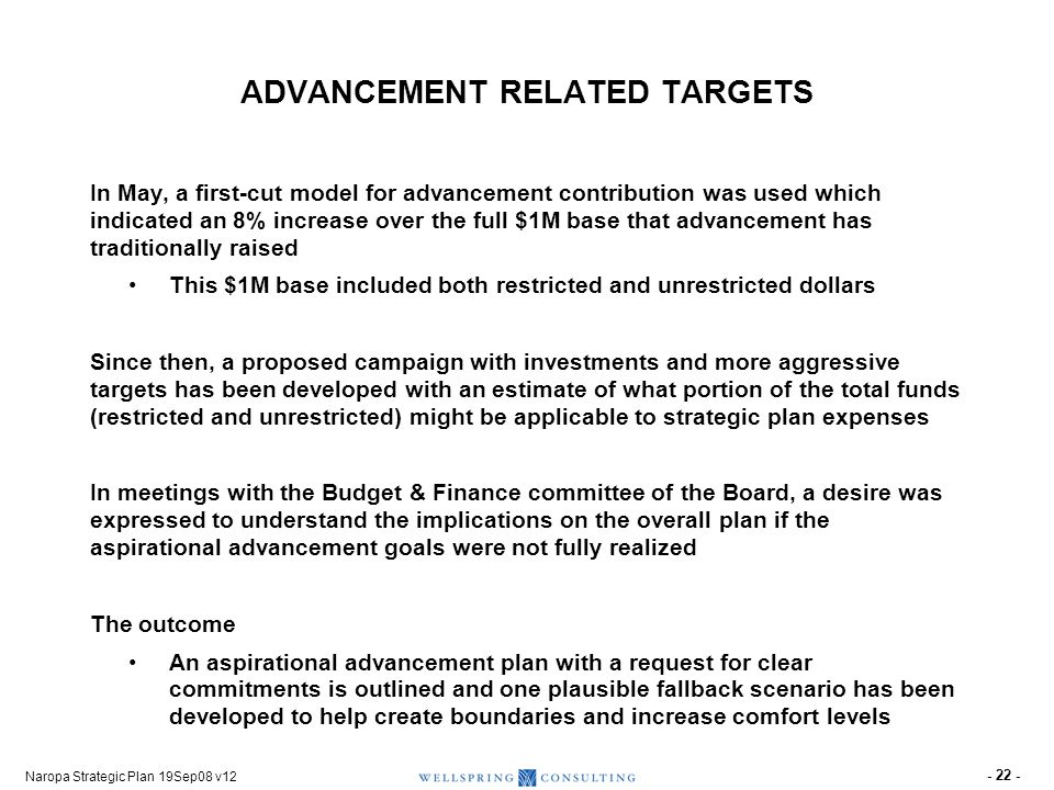 OVERVIEW OF STRATEGIC PLAN FINANCIAL PROJECTIONS