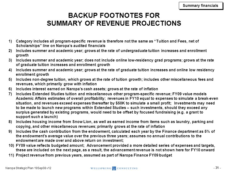 BACKUP FOOTNOTES FOR SUMMARY OF EXPENSE PROJECTIONS (1 of 2)