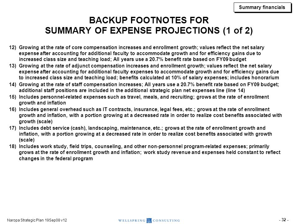 BACKUP FOOTNOTES FOR SUMMARY OF EXPENSE PROJECTIONS (2 of 2)