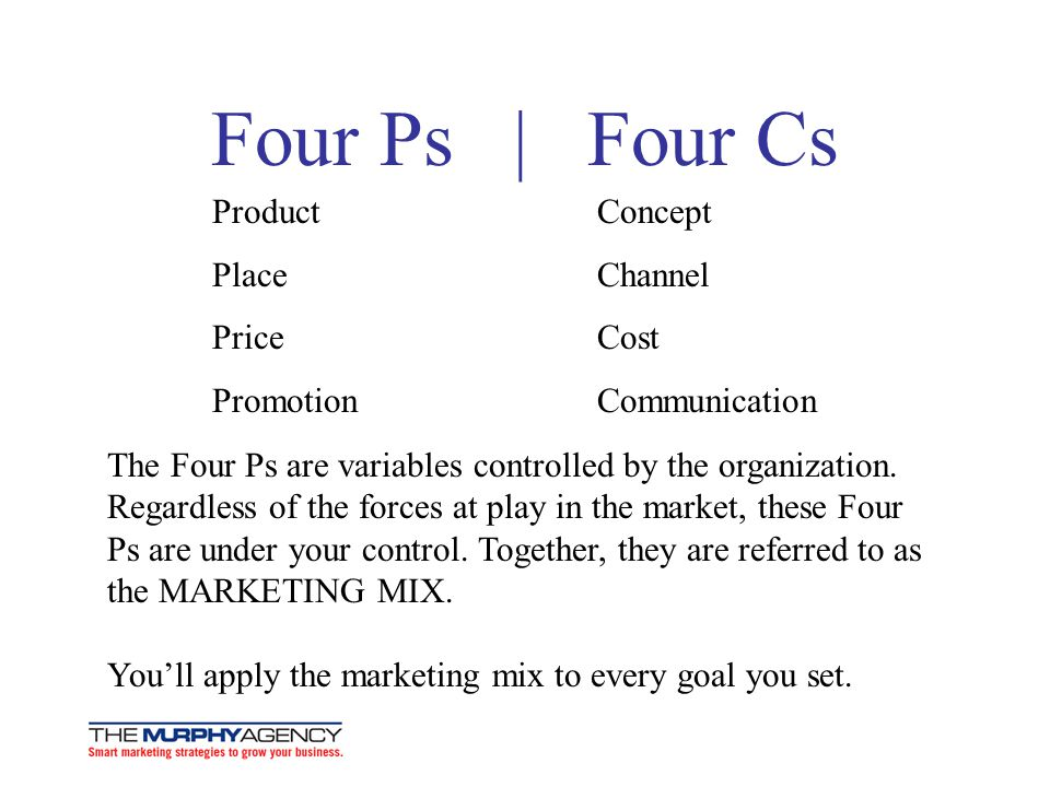 Four Ps | Four Cs Product Concept Place Channel Price Cost