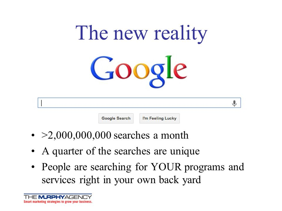 The new reality >2,000,000,000 searches a month